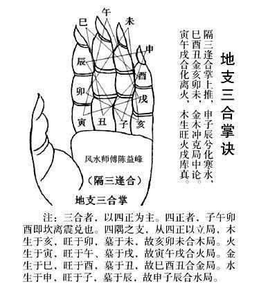 陈益峰:三合风水二十四向水口吉凶_1