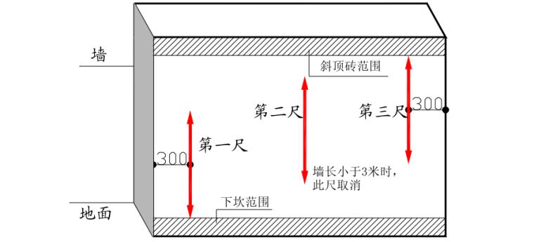 知名集团产品质量实测操作指引(A5版)