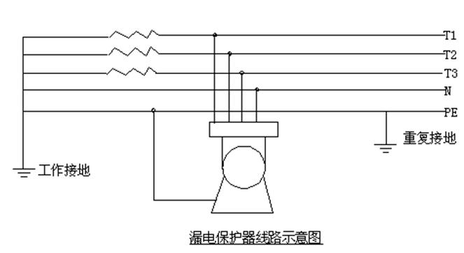 机械维修车间轻钢结构厂房工程施工组织设计
