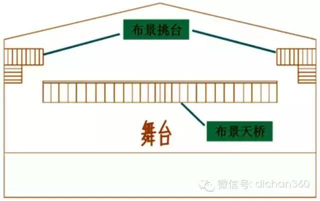 新建筑面积计算规则逐条解读,偷面积必先学!(下)_35