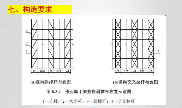 脚手架搭设安全技术标准_5
