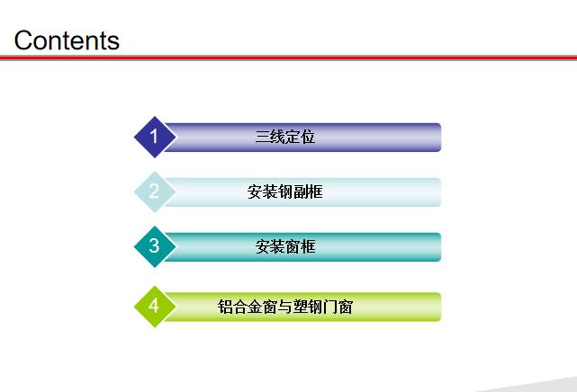 知名企业铝合金门窗安装过程图解