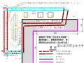 SMW围护桩施工方案及H型钢吊装方案