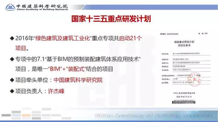 BIM在预制装配sbf123胜博发娱乐全过程的应用(48张PPT)_11
