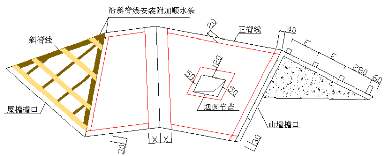 重庆屋面瓦施工工艺(斜屋面)