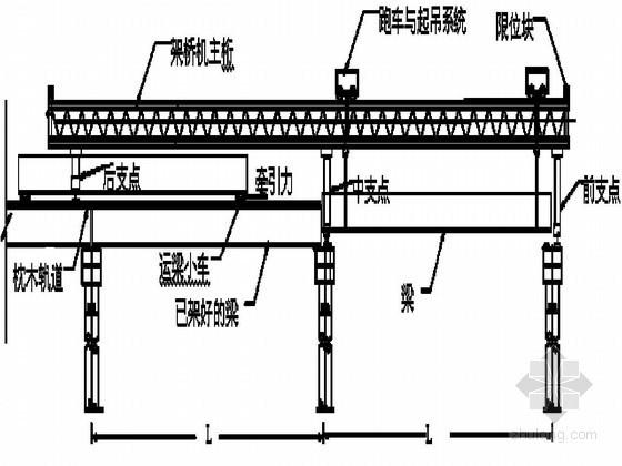 高速公路工程后张法预应力空心板预制施工方案