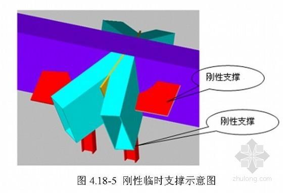 钢结构构件焊接施工工艺和质量控制措施