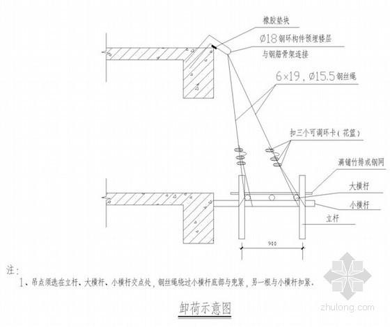 脚手架专项施工方案(悬挑式 卸荷式)