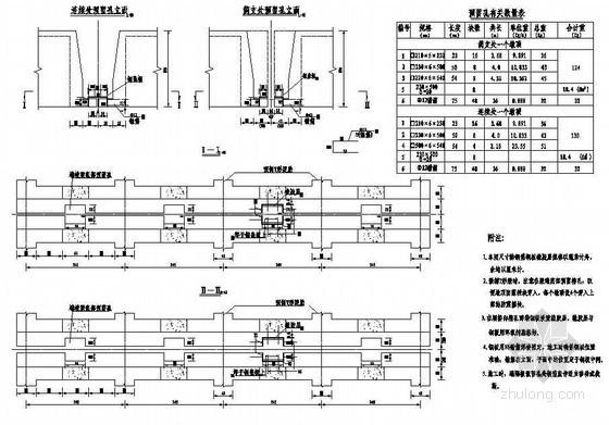 30mT梁上部端底部防震挡块预留孔构造节点详图设计