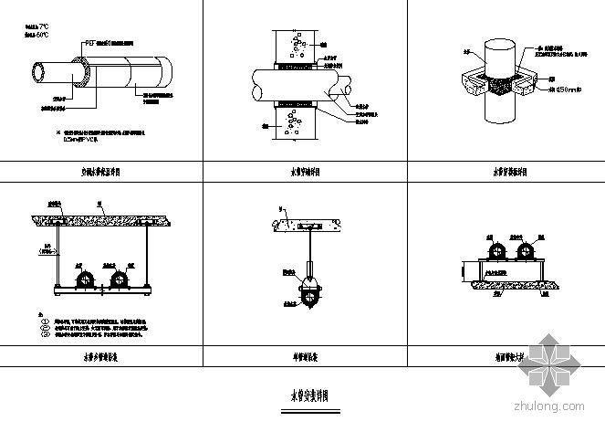 某洁净空调工程水管安装详图