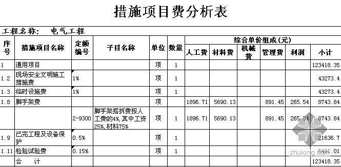 南京某科技园综合大楼土建及安装工程商务投标书(2005)
