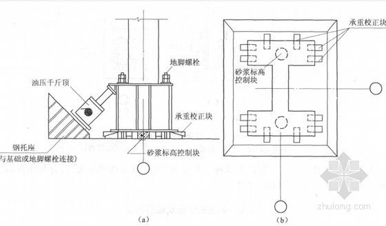 建筑工程钢结构安装施工技术课件(180页)