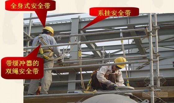 建筑工程施工安全教育培训讲义讲稿(附图)