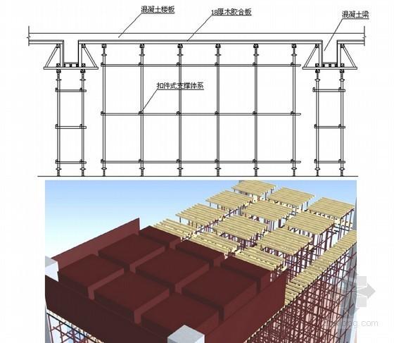 [陕西]剪力墙结构商住楼工程总承包施工组织设计(490页 附图)
