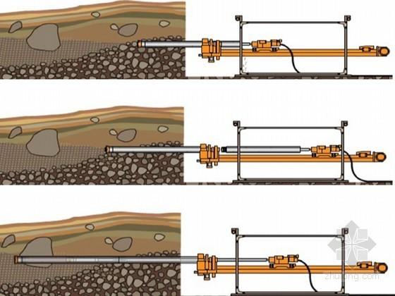 [PPT]隧道管棚超前支护技术详解163页(附实例)