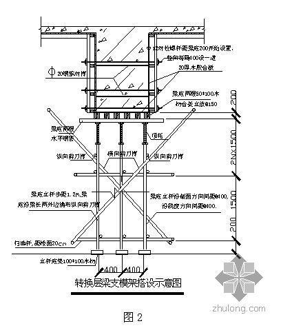 贵州某学校转换层施工方案(大截面梁 计算书)
