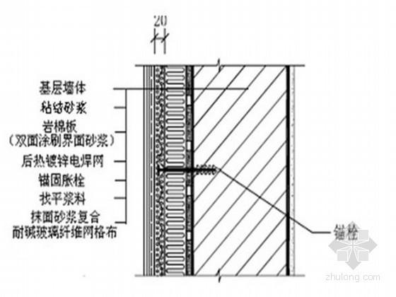 [山东]高层框剪结构综合楼岩棉板外墙保温施工方案