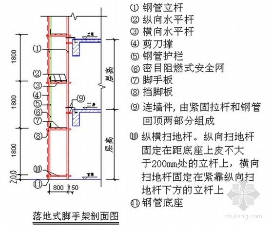 [广东]住宅外墙脚手架专项施工方案