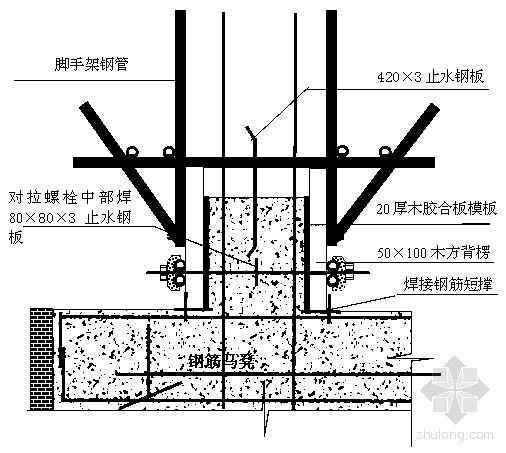 徐州某高层住宅工程地下室施工方案(筏板基础)