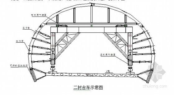 高速公路工程隧道工程二次衬砌施工方案(中交)