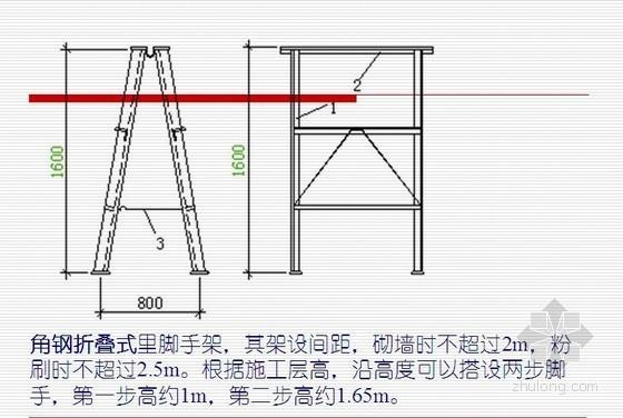 [实例]建筑工程脚手架工程量计算规则图文详解(57页)