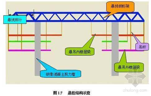 广东省某博物馆悬臂预应力桁架钢结构工程施工技术总结