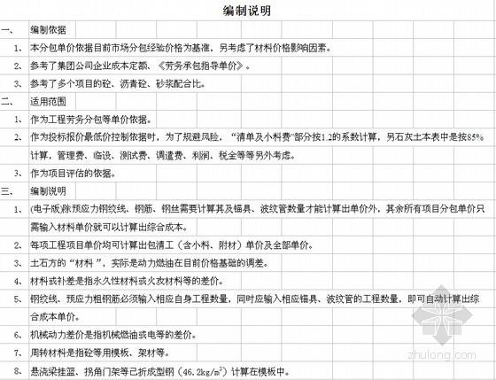 工程劳务承包指导单价(2009年)