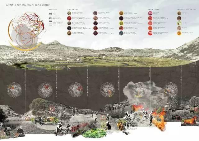 第九届国际景观双年展—景观学校展览作品_35