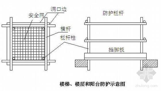 广东某学校教学区与生活区土建及安装工程施工组织设计(框架结构 技术标)