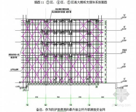 生态文化乐园主题酒店工程高支模施工方案(65页 附图)