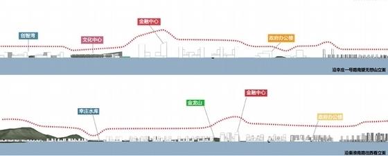 城市设计立面图