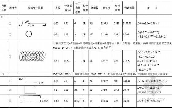 [造价入门]土建工程量清单编制与投标报价方法图文详解(附图实例解析340页)