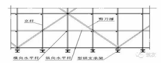悬挑脚手架工程施工全过程解读(图文注释)