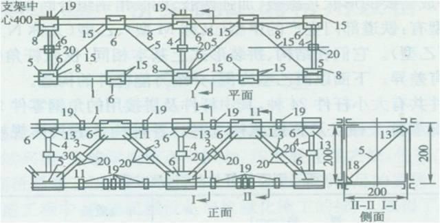 关于桥梁施工的常用设备,该怎么用都在这里说明白了!