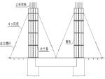 [甘肃]酒泉西一大桥引桥下部构造总体施工方案