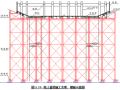 [桂芳园]人工挖孔桩工程施工组织设计(共350页)
