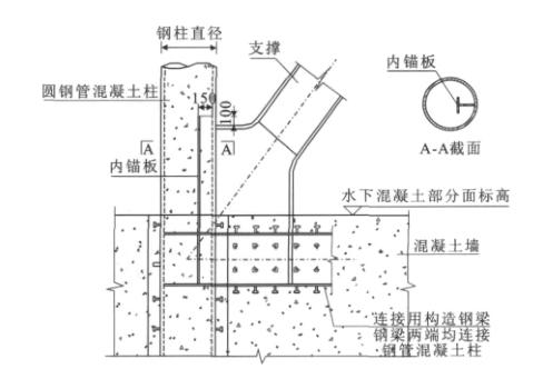 世茂深坑酒店钢结构设计(PDF,6页)
