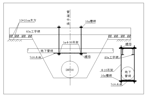 北京卷烟厂天然气工程(二标段)施工组织设计