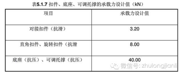 南宁3死4伤坍塌事故原因公布:模板支架拉结点缺失、与外架相连!_8