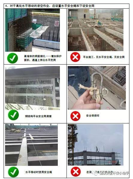 一整套工程现场安全标准图册:我给满分!_20