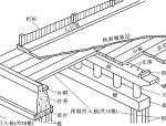 好看好用的桥梁工程图,你值得拥有!