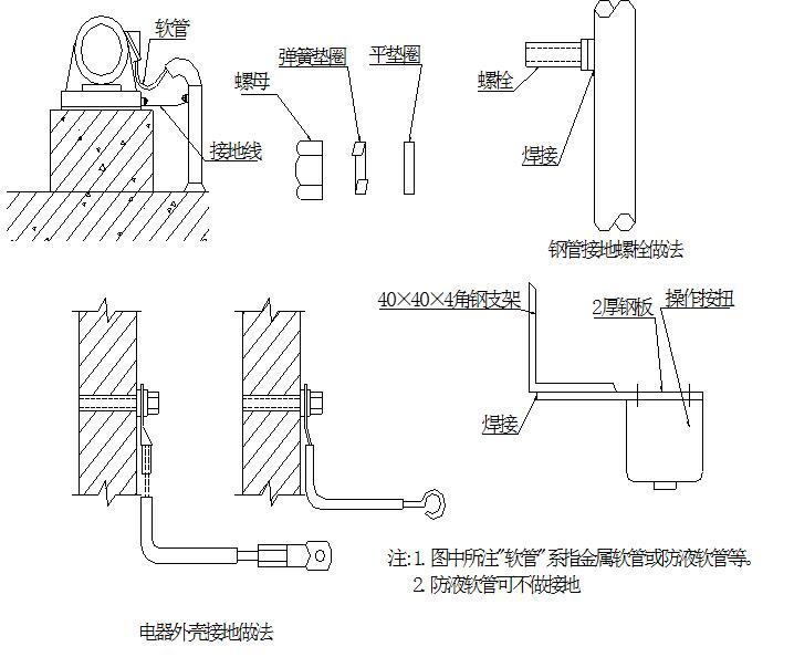 [河北]剪力墙结构高层商场及办公用房施工住宅设计(300余页)_4