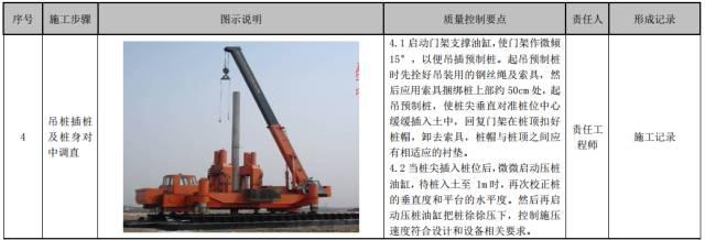 建筑工程施工工艺质量管理标准化指导手册_21