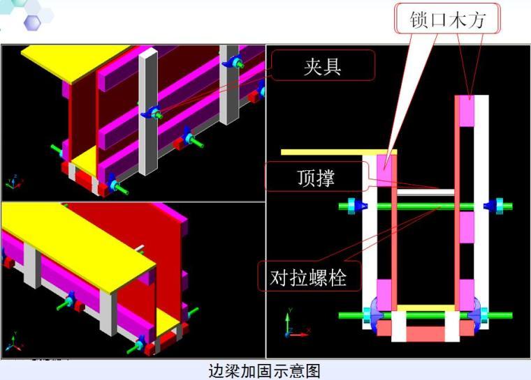 [陕西]框架结构厂房模板工程施工方案汇报PPT(89页,附图丰富精美)