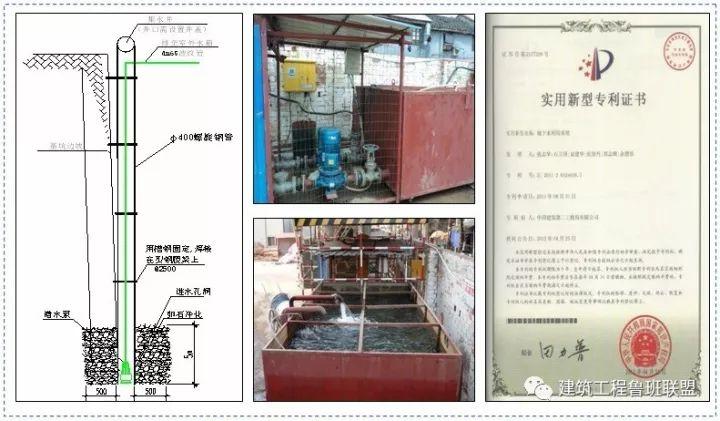 60项技术措施,工程项目降本增效有保证!_2