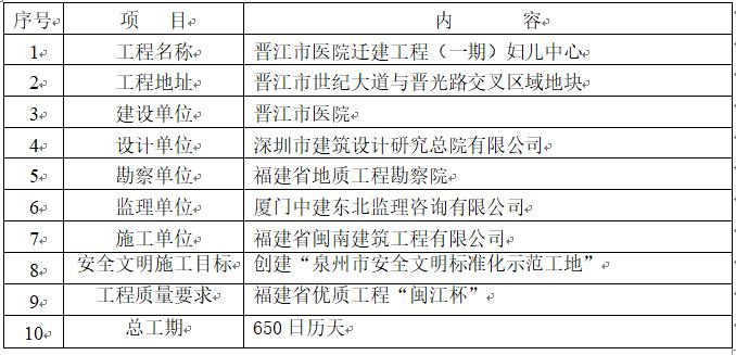 晋江市医院迁建工程基坑支护施工组织设计方案