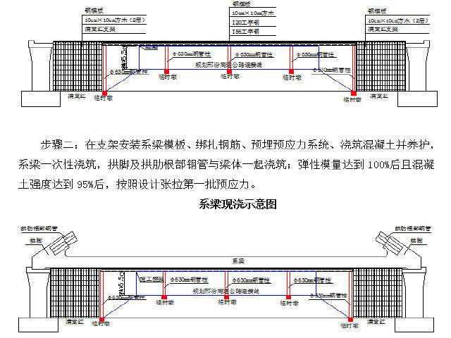 不良地质河谷山区I级铁路工程投标技术标范本538页(路桥隧轨道)