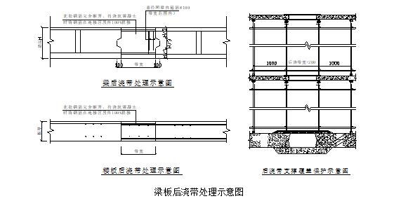 惠州华贸商场购物中心施工组织设计(钢骨混凝土,鲁班奖,共565页)_6