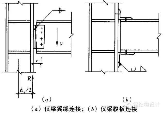 钢结构梁柱连接节点构造详解_12