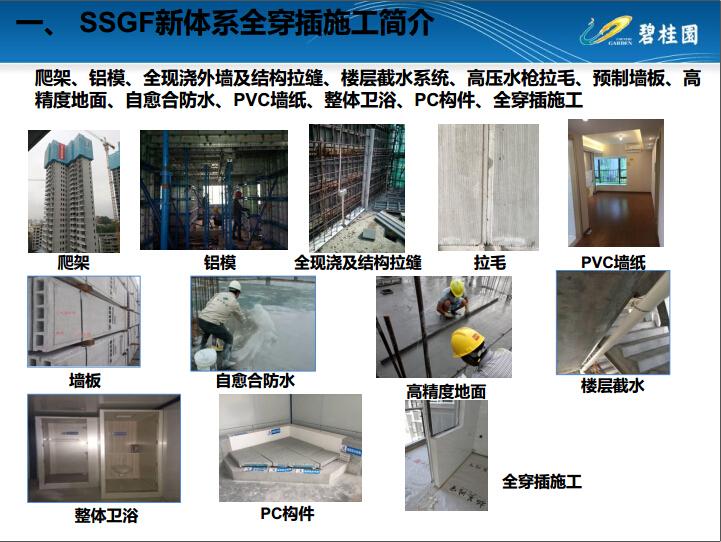 知名地产铝模施工工序穿插指引(附图丰富)